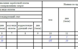 Увольнение в табеле учета рабочего времени: образец
