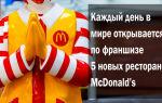 Франшиза макдональдс: цена в россии и условия покупки