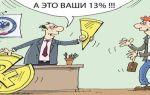 Инвестиционные налоговые вычеты – вычеты по иис