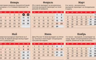 Производственный календарь на 2020 год с праздниками и выходными