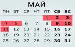 Как отдыхаем на майские праздники в 2020 году в россии: выходные дни