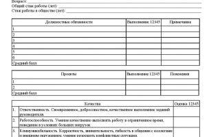 заполнение аттестационного листа на соответствие занимаемой должности займы под залог автомобиля с правом пользования в нижнем новгороде