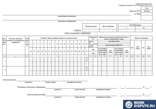 Больничный в табеле учета рабочего времени – образец заполнения