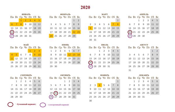 Отчётность по заработной плате в 2020 году
