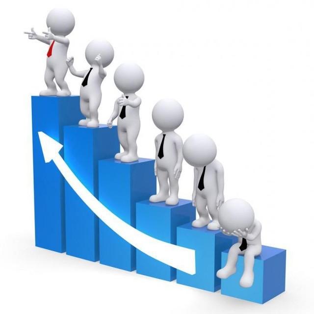 Коэффициент трудового участия – что такое КТУ, порядок расчета, формула