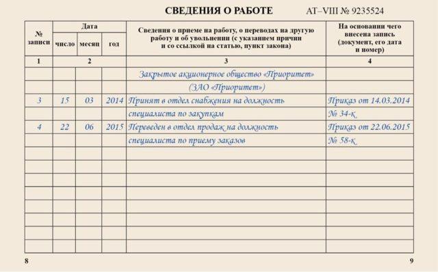 Увольнение по состоянию здоровья – положены ли выплаты и компенсации по ТК РФ