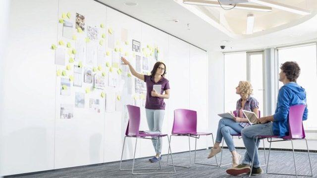 Отдел маркетинга — что это такое, чем занимается