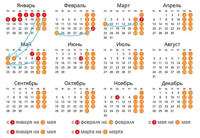 Норма рабочего времени на 2020 год: график, специфика
