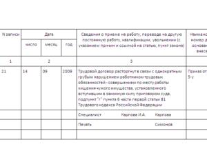 Увольнение за хищение на рабочем месте – ТК РФ