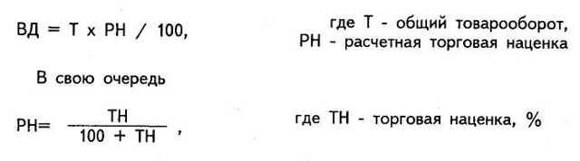 Валовая выручка: формула расчета