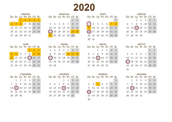Срок сдачи ЕНВД в 2020 году