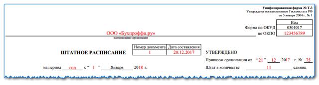 Утверждение штатного расписания – когда и как утверждается документ