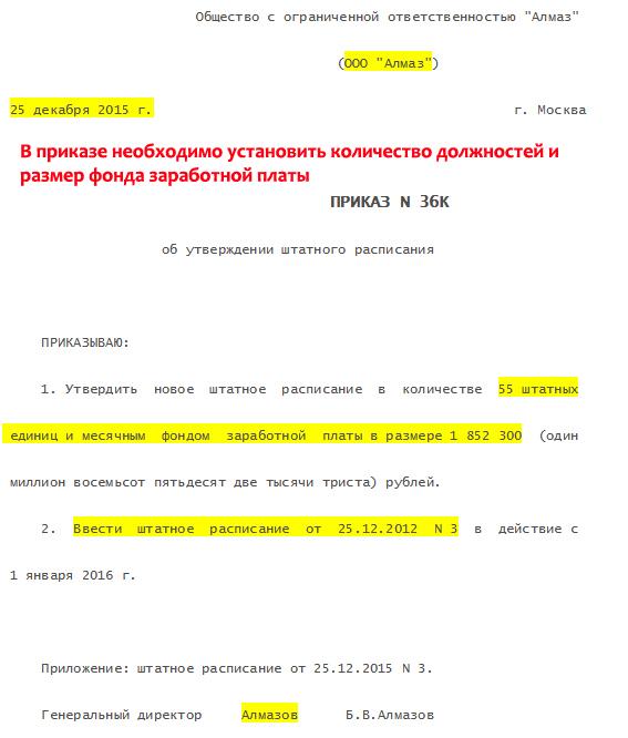Приказ об утверждении штатного расписания: образец