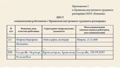 Лист ознакомления с должностной инструкцией: образец