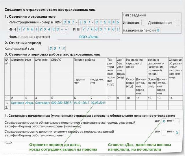 Проживание без регистрации по месту жительства какой штраф