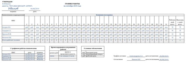 График работы 2 через 2 по 12 часов— плюсы и минусы, как регулируется