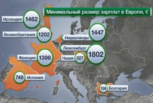 Средняя зарплата в Европе, в европейских странах