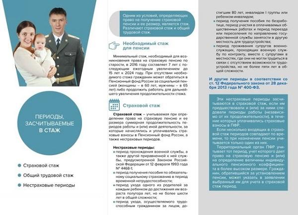 Минимальный стаж для выхода на пенсию в России в 2020 году для мужчин и женщин