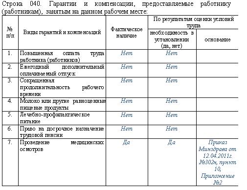 Карта специальной оценки условий труда: пример заполнения